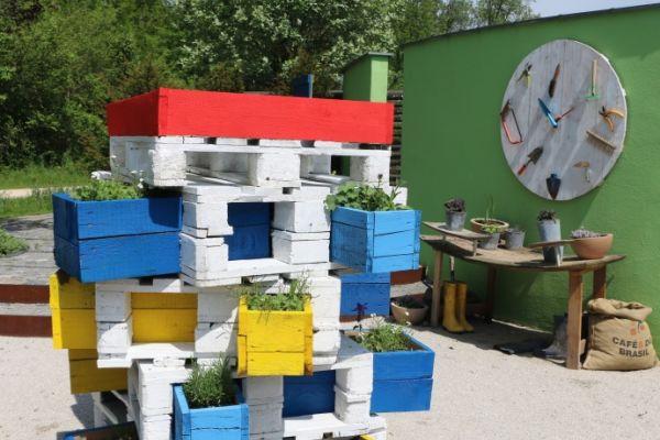 Der urbane Garten